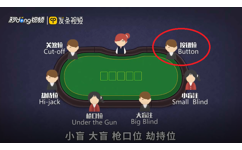 德州扑克按钮位(庄家位)是什么意思?按钮位Button在什么位置?