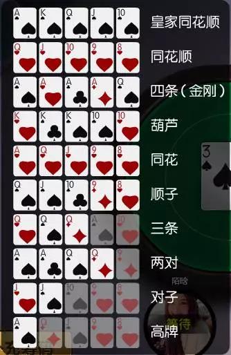 德克萨斯扑克